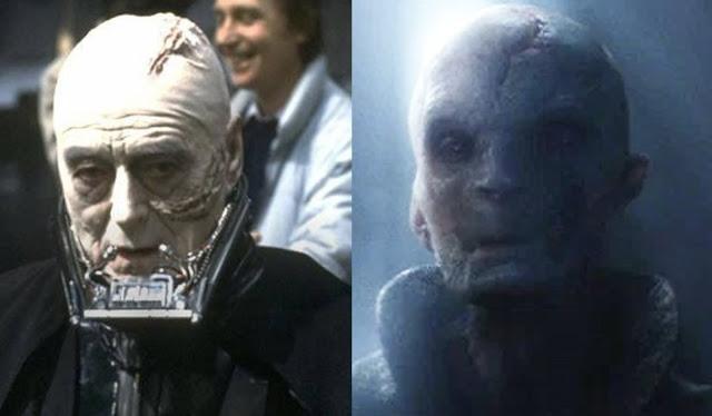 Le Réveil de la Force, comparaison avec les autres films Star Wars