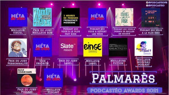 Les Chroniques Galactiques podcasteo awards 2021